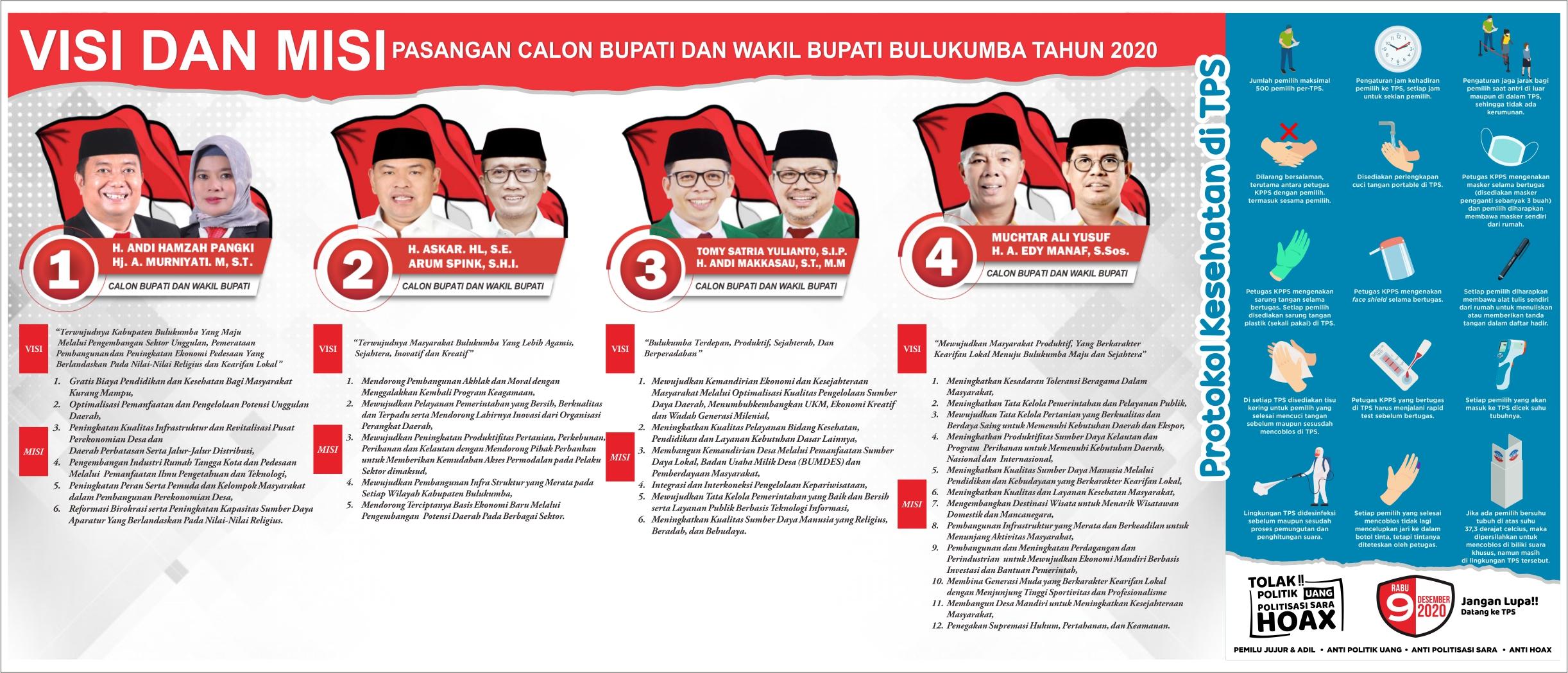 Iklan KPU Bulukumba